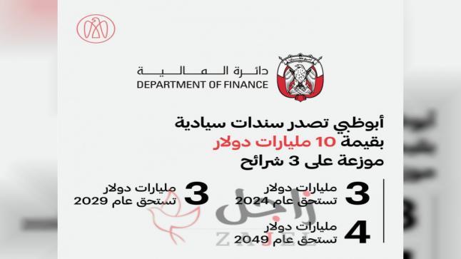 أبوظبي تصدر بنجاح سندات سيادية متعددة الشرائح بقيمة 10 مليارات دولار